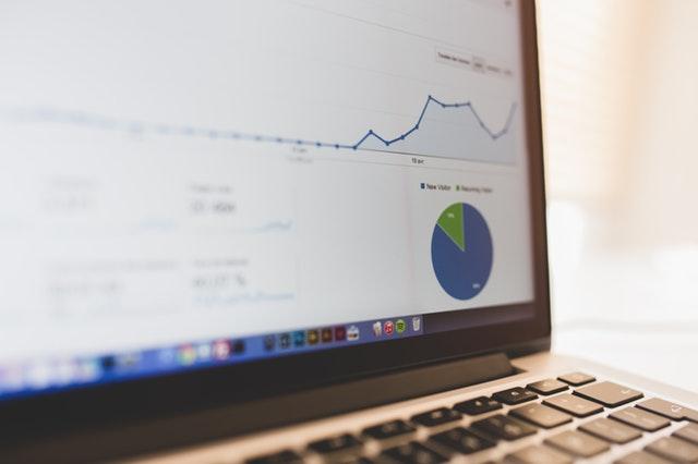 Best Google Adwords Campaign Management